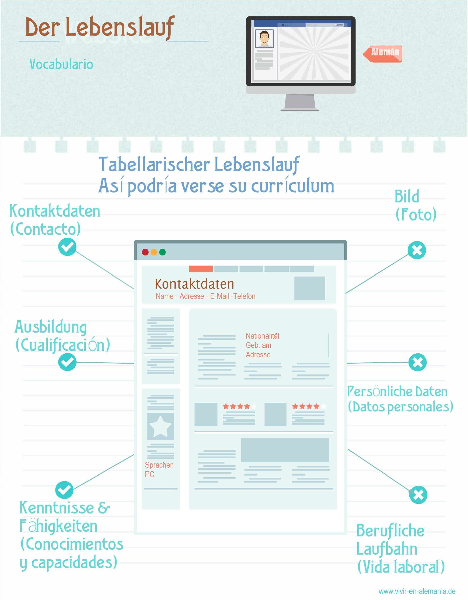 Cómo hacer un currículum en Alemán - Tutorial paso a paso